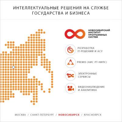 NIPS.ru